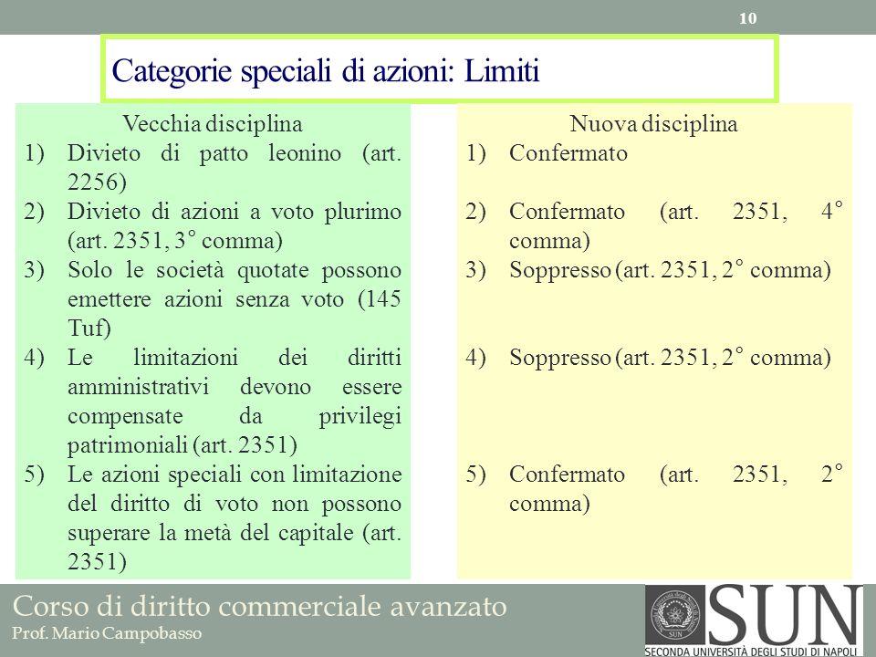 Corso di diritto commerciale avanzato Prof. Mario Campobasso Categorie speciali di azioni: Limiti Vecchia disciplina 1)Divieto di patto leonino (art.