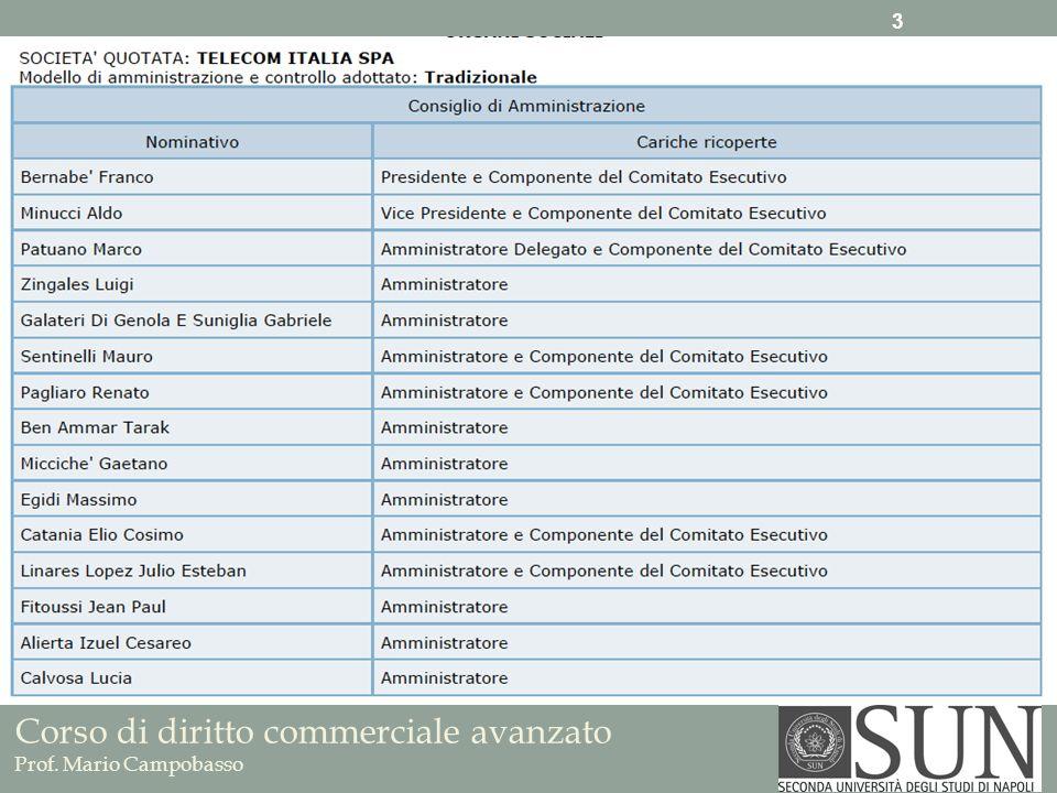 Corso di diritto commerciale avanzato Prof. Mario Campobasso 3