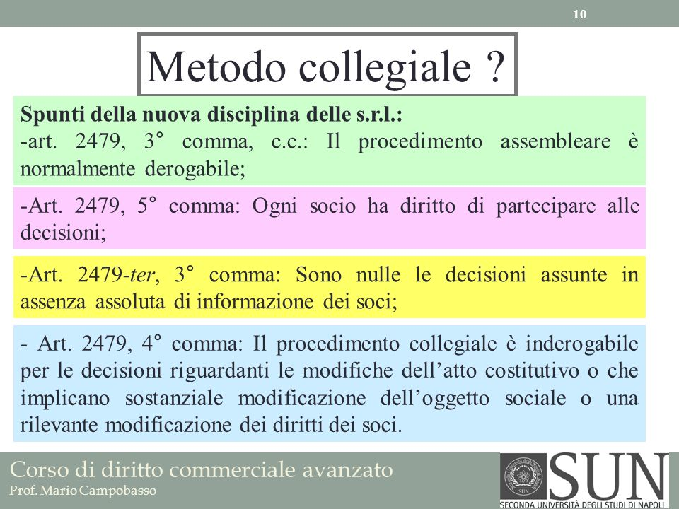 Metodo collegiale ? Spunti della nuova disciplina delle s.r.l.: -art. 2479, 3° comma, c.c.: Il procedimento assembleare è normalmente derogabile; -Art