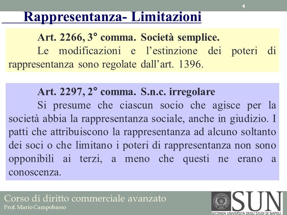Art. 2266, 3° comma. Società semplice. Le modificazioni e lestinzione dei poteri di rappresentanza sono regolate dallart. 1396. Rappresentanza- Limita