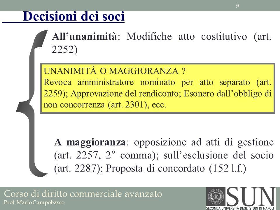 Decisioni dei soci Allunanimità: Modifiche atto costitutivo (art.