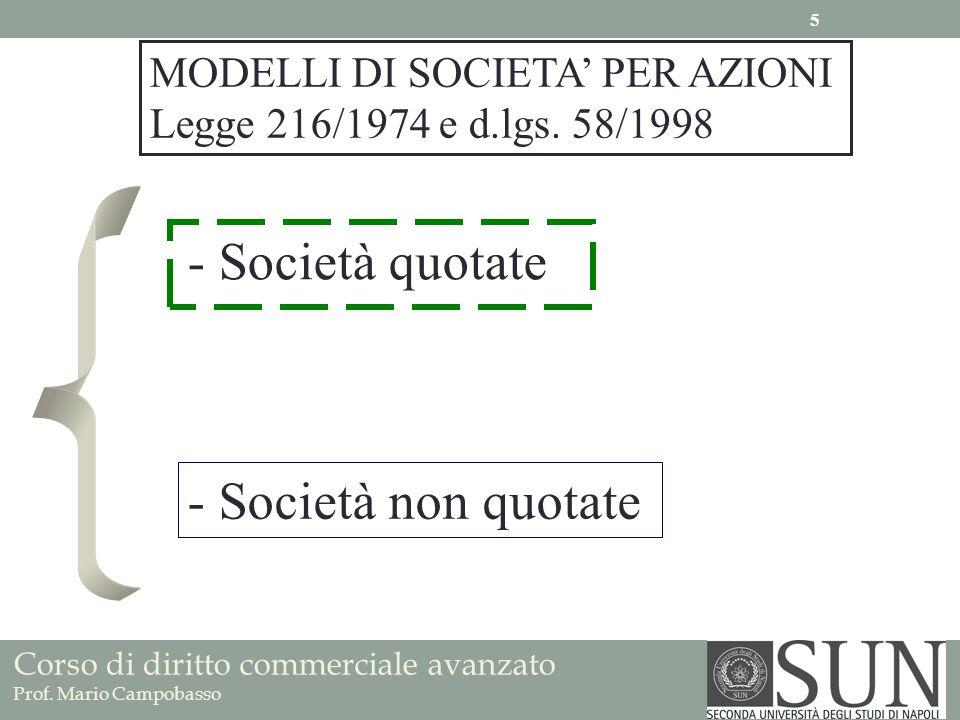 - Società non quotate - Società quotate MODELLI DI SOCIETA PER AZIONI Legge 216/1974 e d.lgs. 58/1998 Corso di diritto commerciale avanzato Prof. Mari