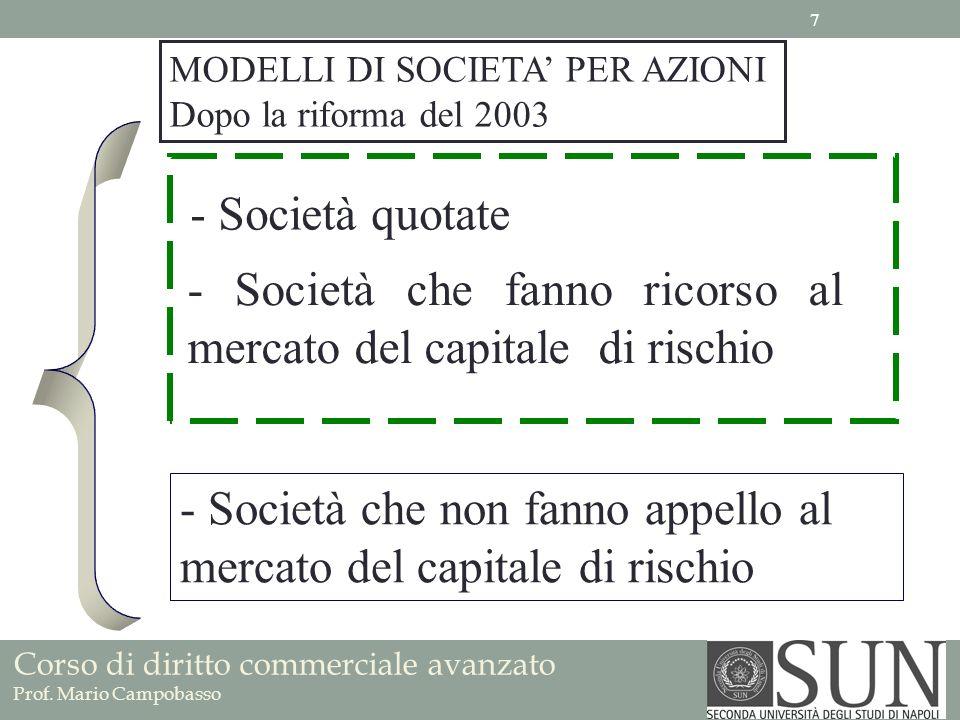 - Società che non fanno appello al mercato del capitale di rischio - Società che fanno ricorso al mercato del capitale di rischio - Società quotate MO