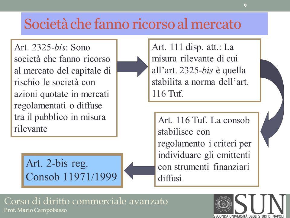 Società che fanno ricorso al mercato Art. 2325-bis: Sono società che fanno ricorso al mercato del capitale di rischio le società con azioni quotate in