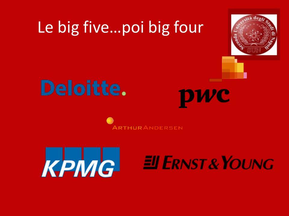 Le big five…poi big four