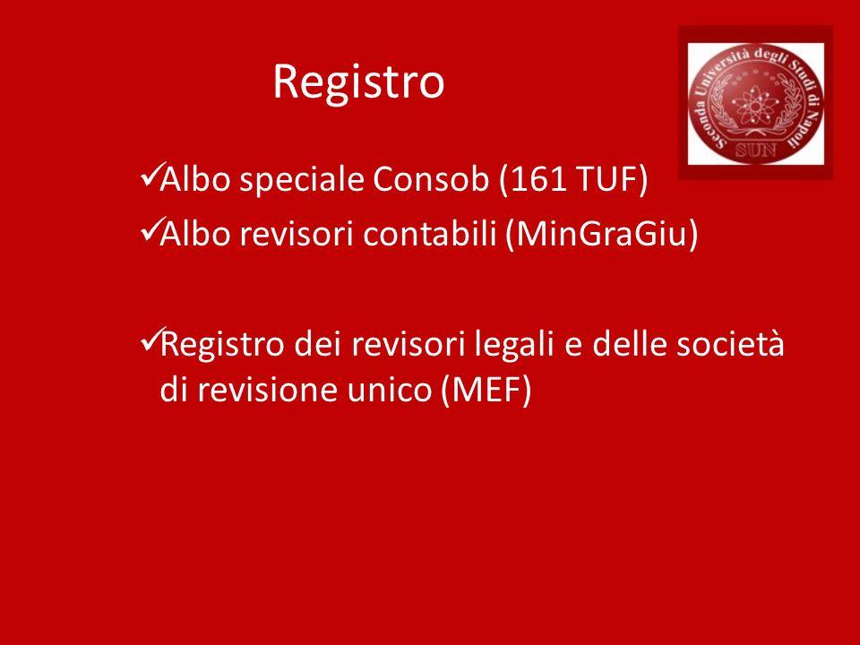 Registro Albo speciale Consob (161 TUF) Albo revisori contabili (MinGraGiu) Registro dei revisori legali e delle società di revisione unico (MEF)