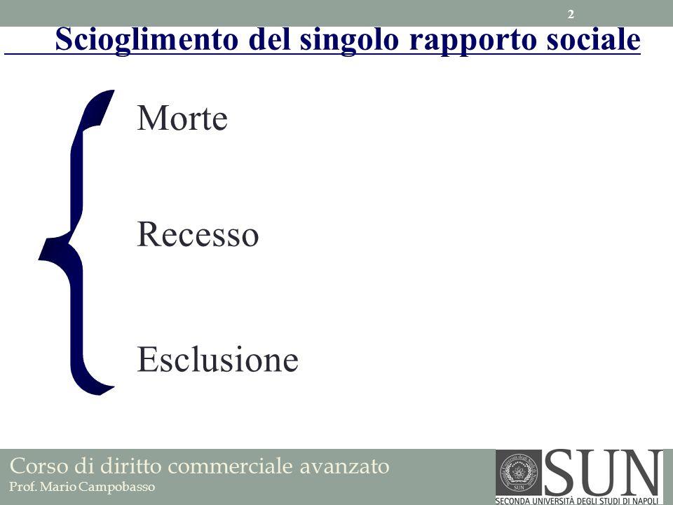 Scioglimento del singolo rapporto sociale Morte Esclusione Recesso Corso di diritto commerciale avanzato Prof. Mario Campobasso 2