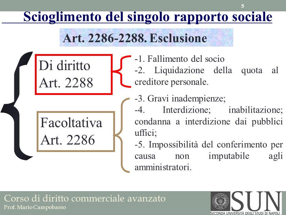 Art. 2286-2288. Esclusione Scioglimento del singolo rapporto sociale Di diritto Art. 2288 -1. Fallimento del socio -2. Liquidazione della quota al cre