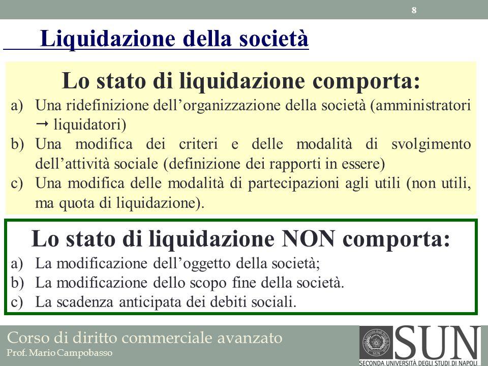 Lo stato di liquidazione comporta: a)Una ridefinizione dellorganizzazione della società (amministratori liquidatori) b)Una modifica dei criteri e dell