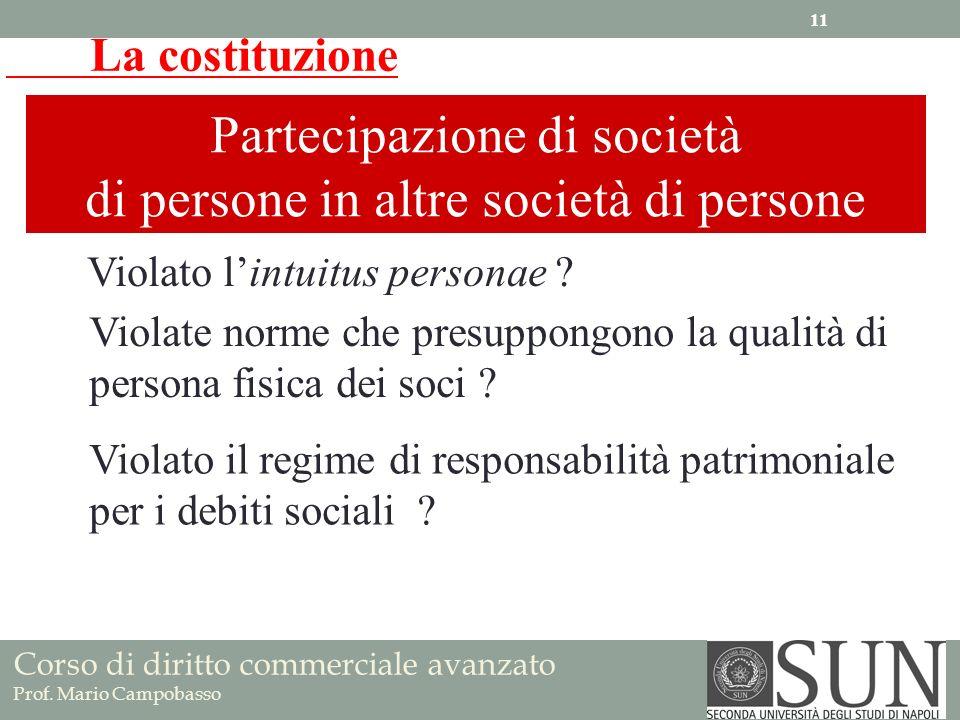 La costituzione Partecipazione di società di persone in altre società di persone Violato lintuitus personae ? Violate norme che presuppongono la quali