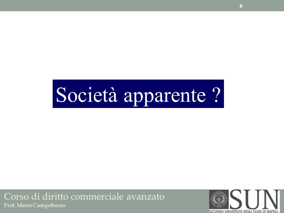 Società apparente ? Corso di diritto commerciale avanzato Prof. Mario Campobasso 8