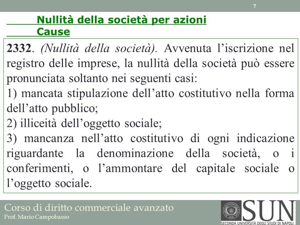 Nullità della società per azioni Effetti (art.