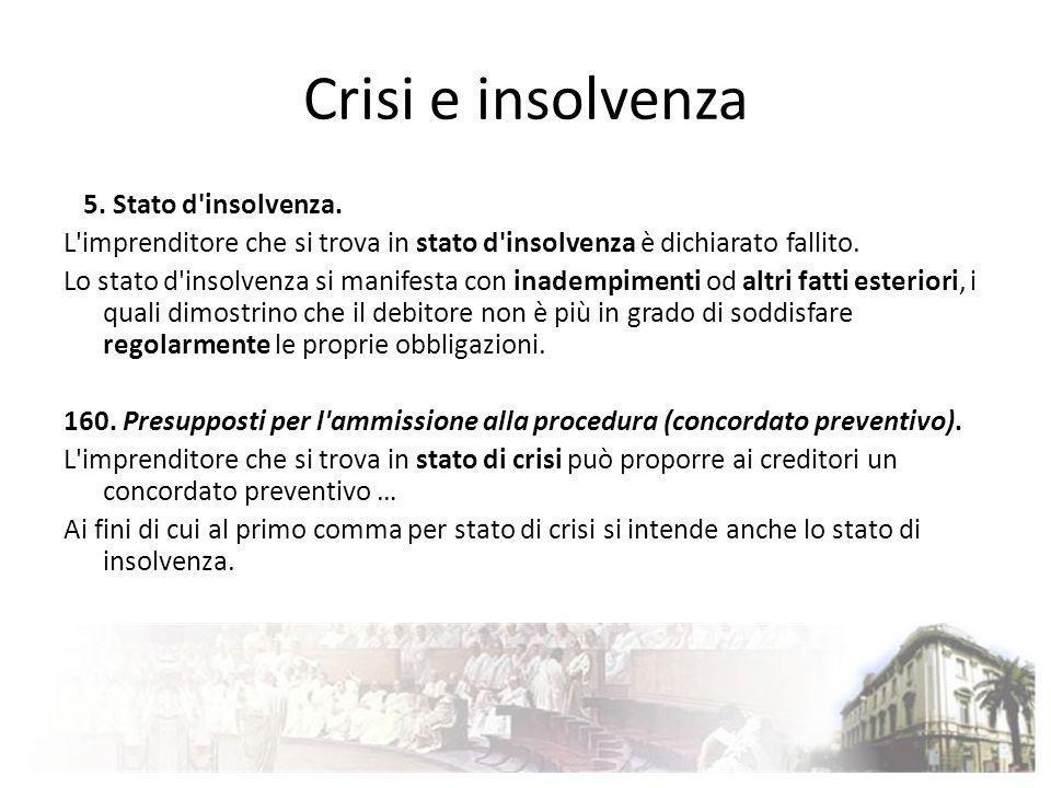 Crisi e insolvenza 5. Stato d'insolvenza. L'imprenditore che si trova in stato d'insolvenza è dichiarato fallito. Lo stato d'insolvenza si manifesta c