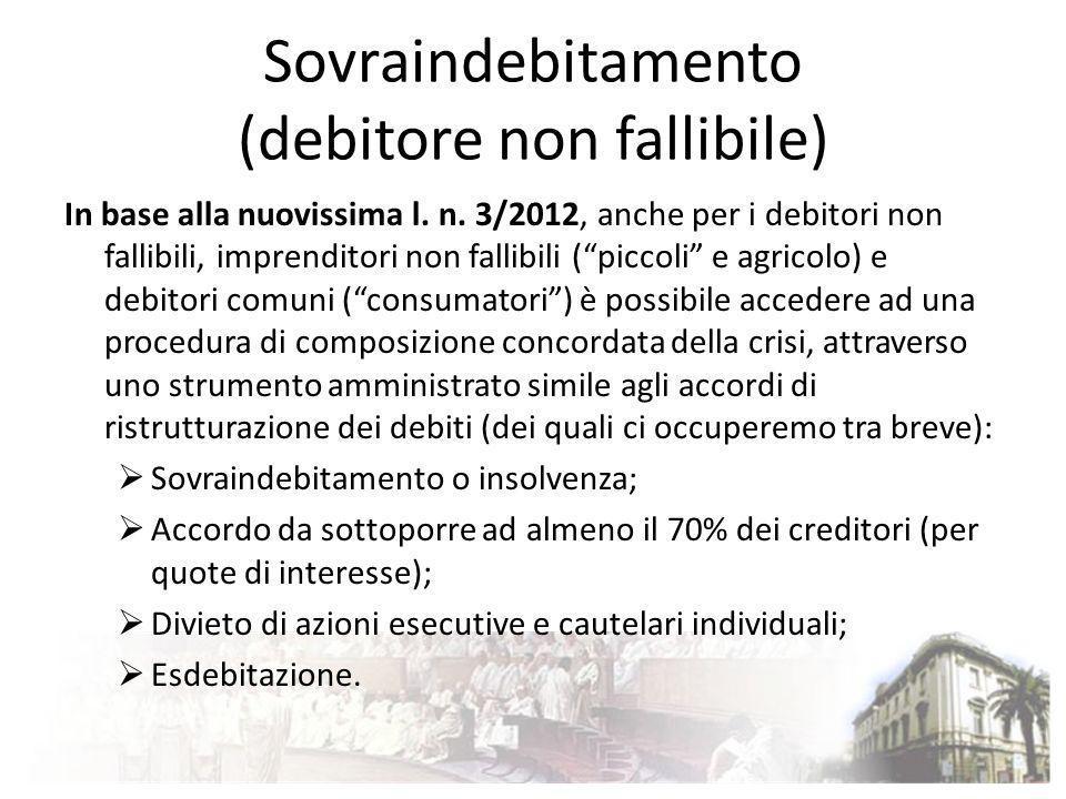 Sovraindebitamento (debitore non fallibile) In base alla nuovissima l. n. 3/2012, anche per i debitori non fallibili, imprenditori non fallibili (picc
