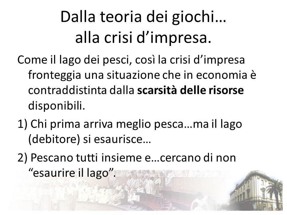Analisi economica della crisi dimpresa Quale è linteresse di ciascun creditore.