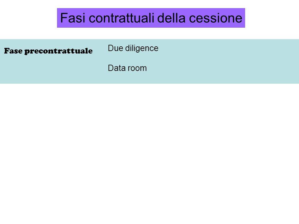 Fasi contrattuali della cessione Fase precontrattuale Due diligence Data room
