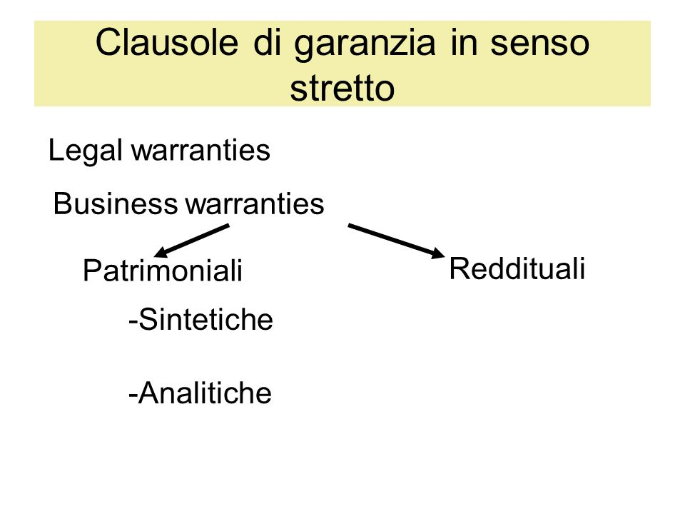 Legal warranties Business warranties Patrimoniali Reddituali -Sintetiche -Analitiche