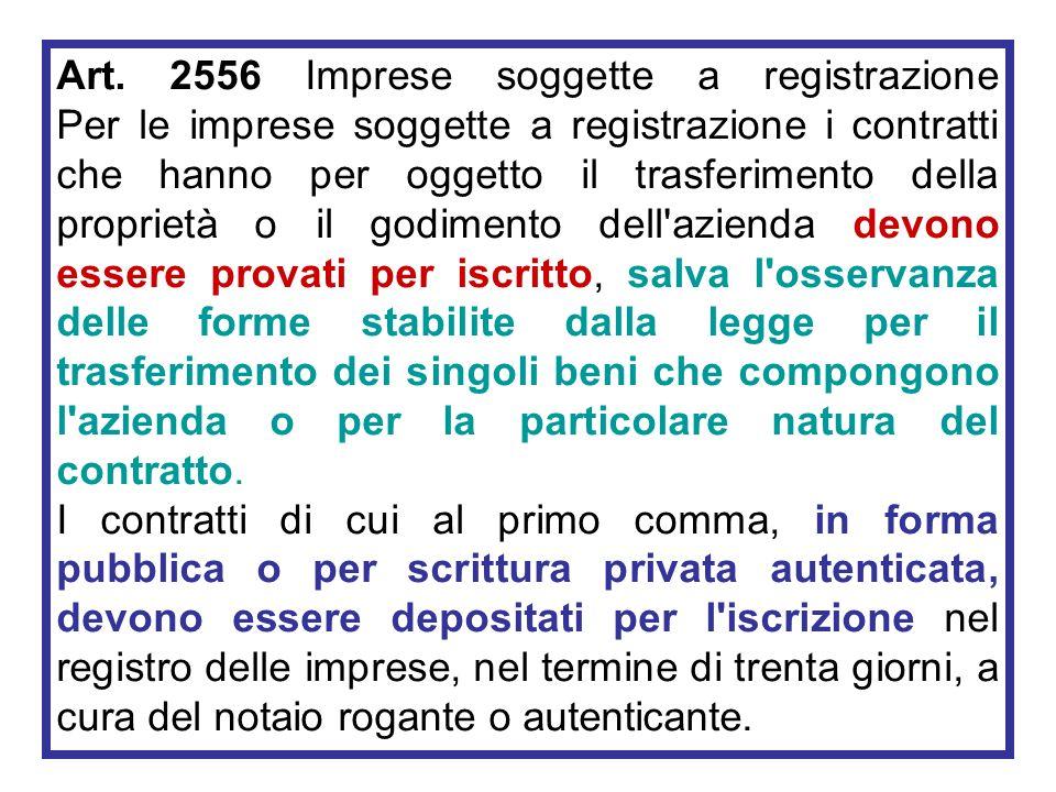 Art.2557 Divieto di concorrenza.