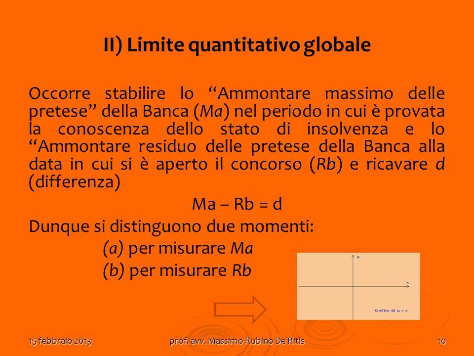 15 febbraio 2013prof. avv. Massimo Rubino De Ritis10 II) Limite quantitativo globale Occorre stabilire lo Ammontare massimo delle pretese della Banca