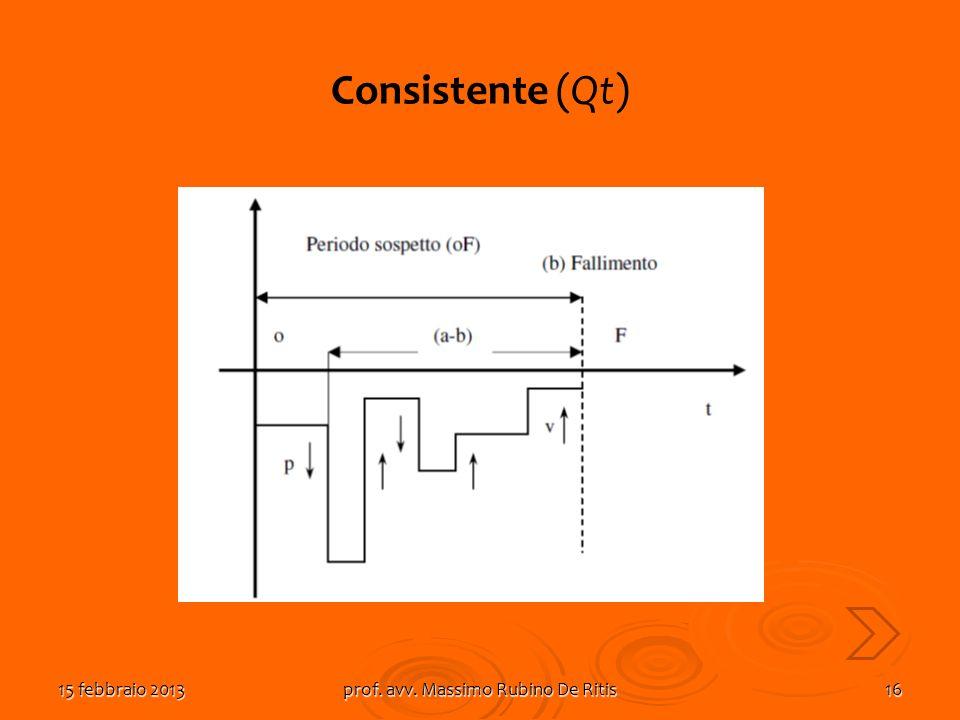 15 febbraio 2013prof. avv. Massimo Rubino De Ritis16 Consistente (Qt)