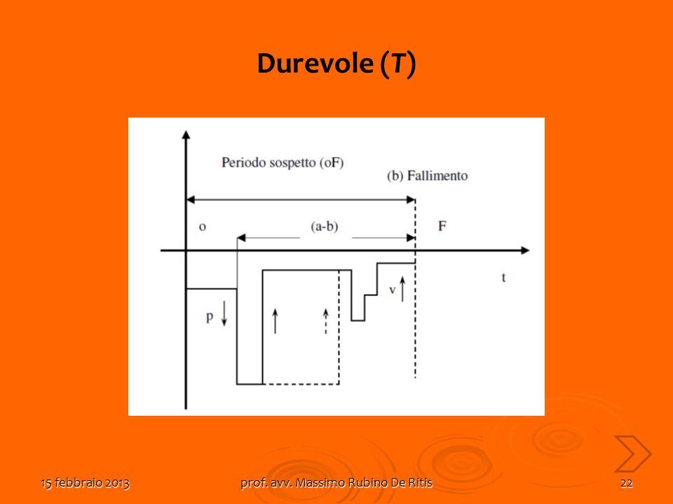 15 febbraio 2013prof. avv. Massimo Rubino De Ritis22 Durevole (T)