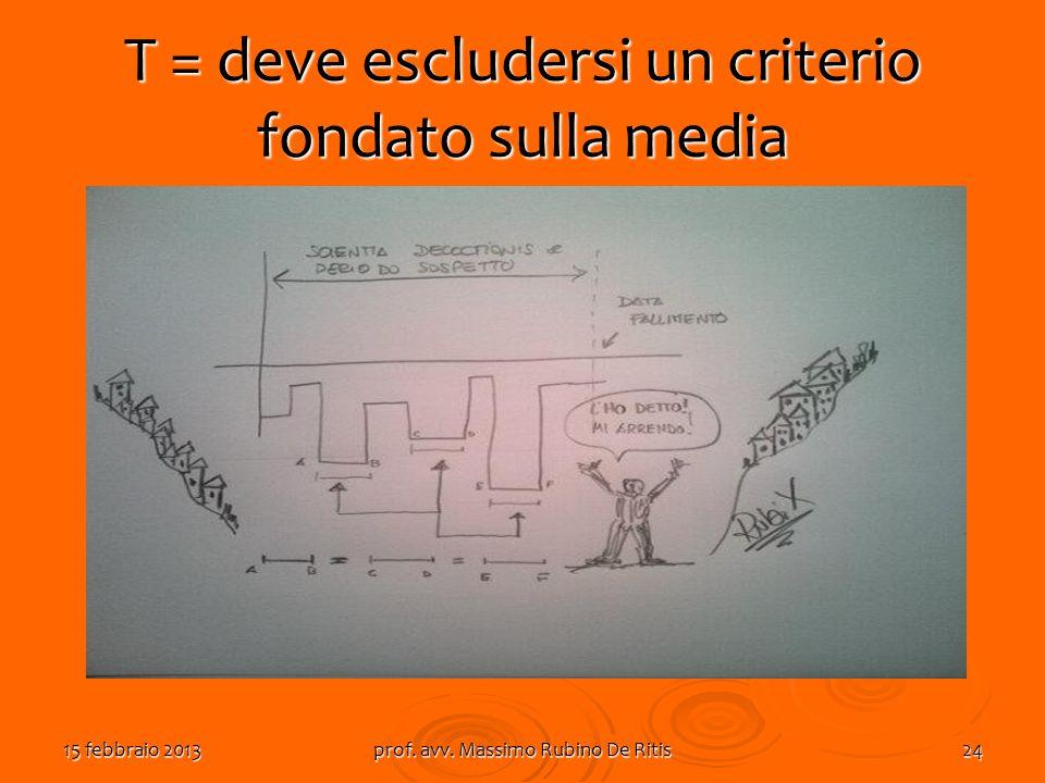 T = deve escludersi un criterio fondato sulla media 15 febbraio 2013prof. avv. Massimo Rubino De Ritis24