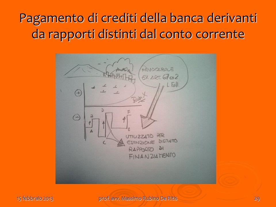 Pagamento di crediti della banca derivanti da rapporti distinti dal conto corrente 15 febbraio 2013prof. avv. Massimo Rubino De Ritis29