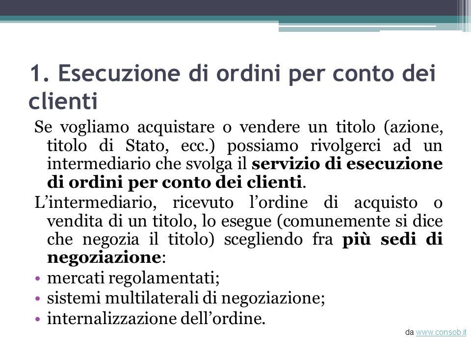 1. Esecuzione di ordini per conto dei clienti Se vogliamo acquistare o vendere un titolo (azione, titolo di Stato, ecc.) possiamo rivolgerci ad un int
