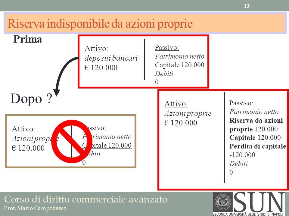 Corso di diritto commerciale avanzato Prof. Mario Campobasso Riserva indisponibile da azioni proprie Prima Attivo: depositi bancari 120.000 Passivo: P