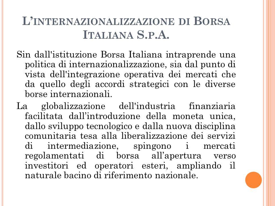 Sin dall'istituzione Borsa Italiana intraprende una politica di internazionalizzazione, sia dal punto di vista dell'integrazione operativa dei mercati