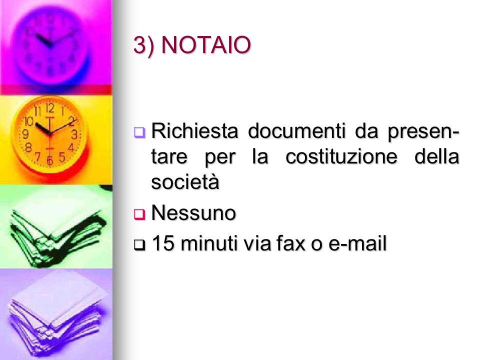 3) NOTAIO Richiesta documenti da presen- tare per la costituzione della società Nessuno 15 minuti via fax o e-mail