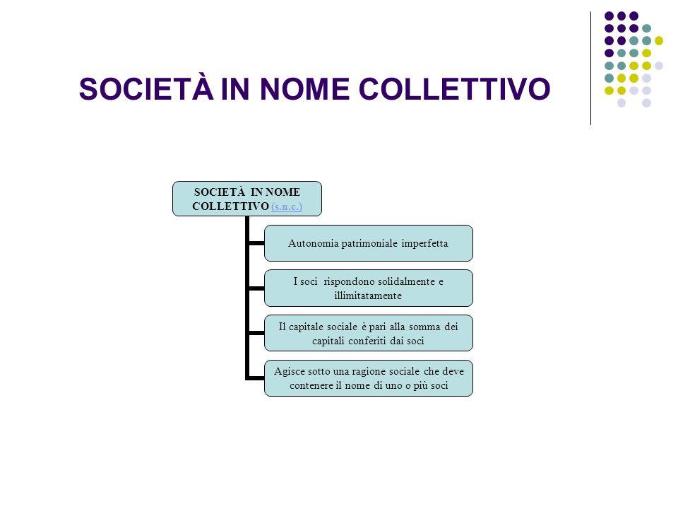 SOCIETÀ IN NOME COLLETTIVO SOCIETÀ IN NOME COLLETTIVO (s.n.c.)(s.n.c.) Autonomia patrimoniale imperfetta I soci rispondono solidalmente e illimitatame