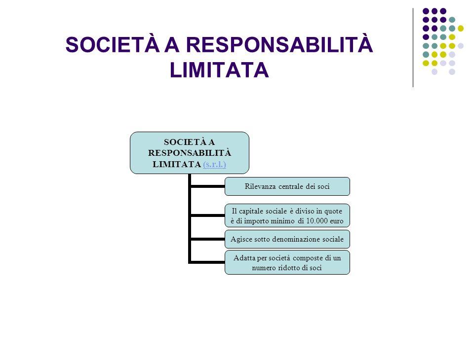 SOCIETÀ A RESPONSABILITÀ LIMITATA SOCIETÀ A RESPONSABILITÀ LIMITATA (s.r.l.)(s.r.l.) Rilevanza centrale dei soci Il capitale sociale è diviso in quote