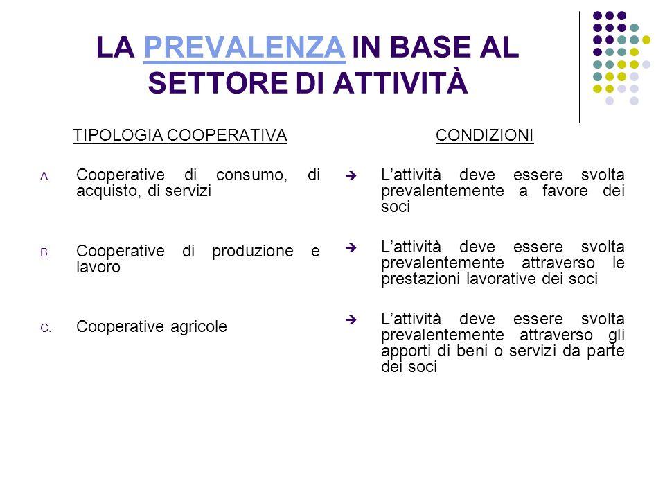 LA PREVALENZA IN BASE AL SETTORE DI ATTIVITÀPREVALENZA TIPOLOGIA COOPERATIVA A. Cooperative di consumo, di acquisto, di servizi B. Cooperative di prod