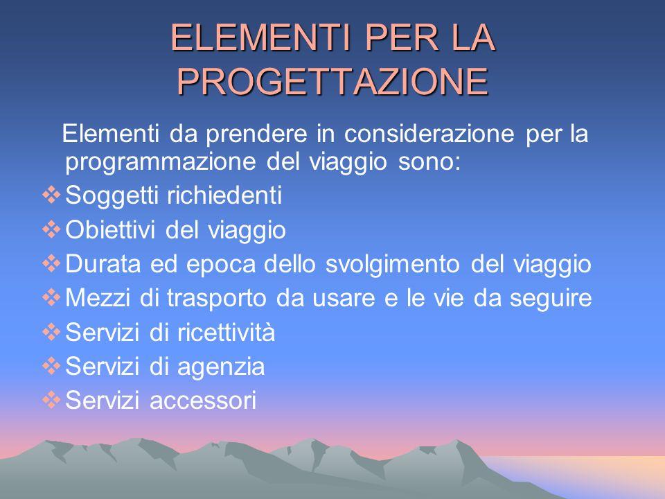 ELEMENTI PER LA PROGETTAZIONE Elementi da prendere in considerazione per la programmazione del viaggio sono: Soggetti richiedenti Obiettivi del viaggi