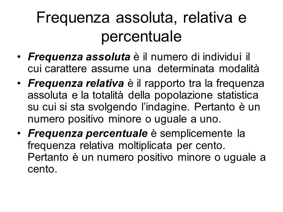 Frequenza assoluta, relativa e percentuale Frequenza assoluta è il numero di individui il cui carattere assume una determinata modalità Frequenza rela