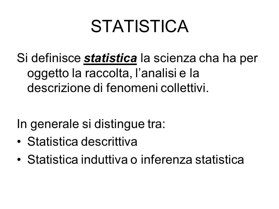 STATISTICA Si definisce statistica la scienza cha ha per oggetto la raccolta, lanalisi e la descrizione di fenomeni collettivi. In generale si disting