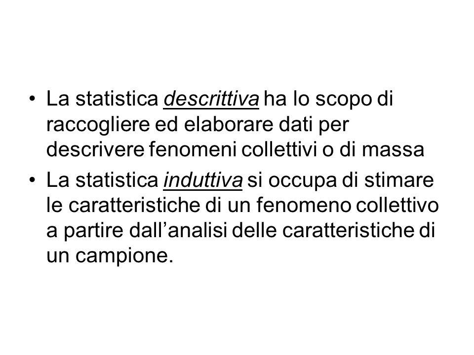 La statistica descrittiva ha lo scopo di raccogliere ed elaborare dati per descrivere fenomeni collettivi o di massa La statistica induttiva si occupa