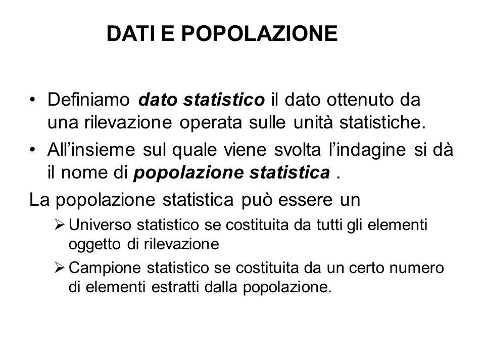 Definiamo dato statistico il dato ottenuto da una rilevazione operata sulle unità statistiche. Allinsieme sul quale viene svolta lindagine si dà il no