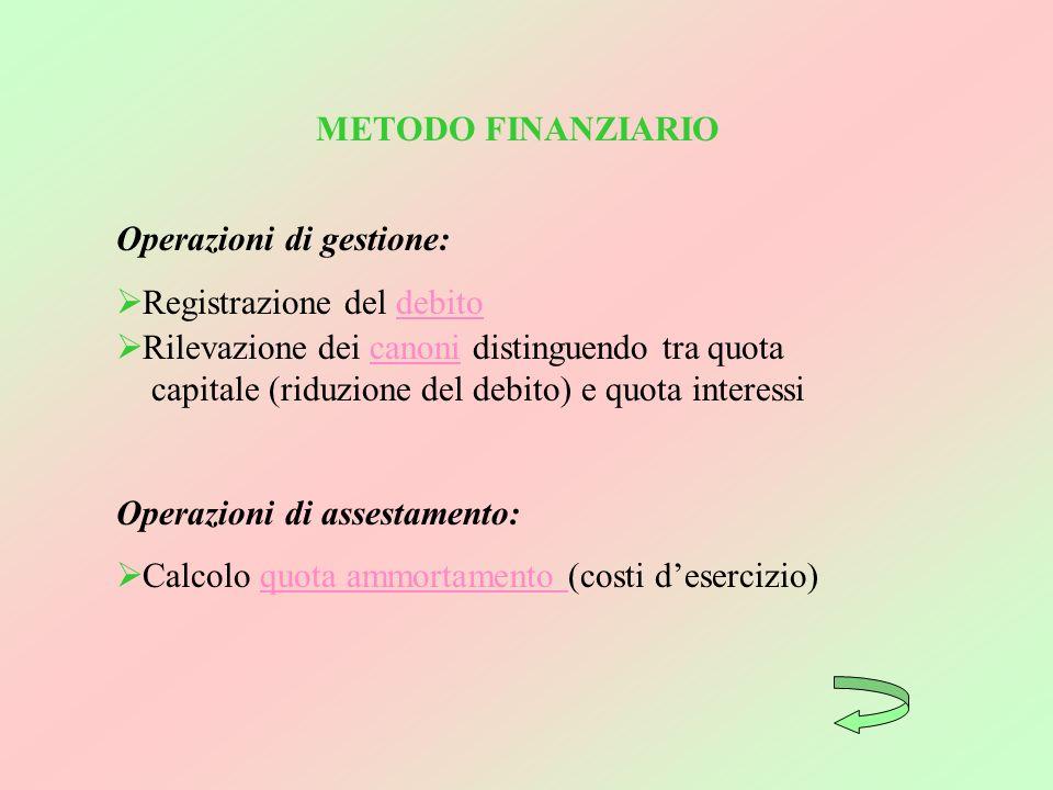 METODO FINANZIARIO Operazioni di gestione: Registrazione del debitodebito Rilevazione dei canoni distinguendo tra quotacanoni capitale (riduzione del