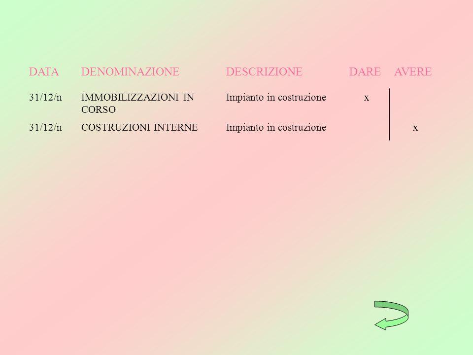 DATADENOMINAZIONEDESCRIZIONEDAREAVERE 31/12/nIMMOBILIZZAZIONI IN CORSO Impianto in costruzionex 31/12/nCOSTRUZIONI INTERNEImpianto in costruzionex