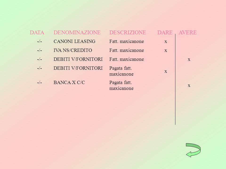 DATADENOMINAZIONEDESCRIZIONEDAREAVERE -/-CANONI LEASINGFatt. maxicanonex -/-IVA NS/CREDITOFatt. maxicanonex -/-DEBITI V/FORNITORIFatt. maxicanonex -/-