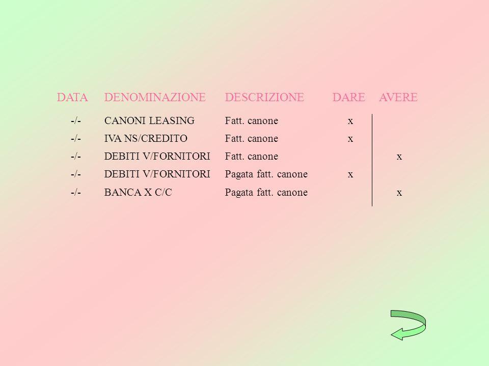 DATADENOMINAZIONEDESCRIZIONEDAREAVERE -/-CANONI LEASINGFatt. canonex -/-IVA NS/CREDITOFatt. canonex -/-DEBITI V/FORNITORIFatt. canonex -/-DEBITI V/FOR