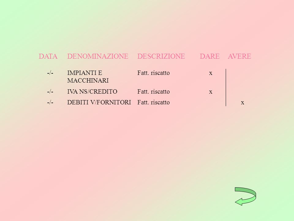 DATADENOMINAZIONEDESCRIZIONEDAREAVERE -/-IMPIANTI E MACCHINARI Fatt. riscattox -/-IVA NS/CREDITOFatt. riscattox -/-DEBITI V/FORNITORIFatt. riscattox