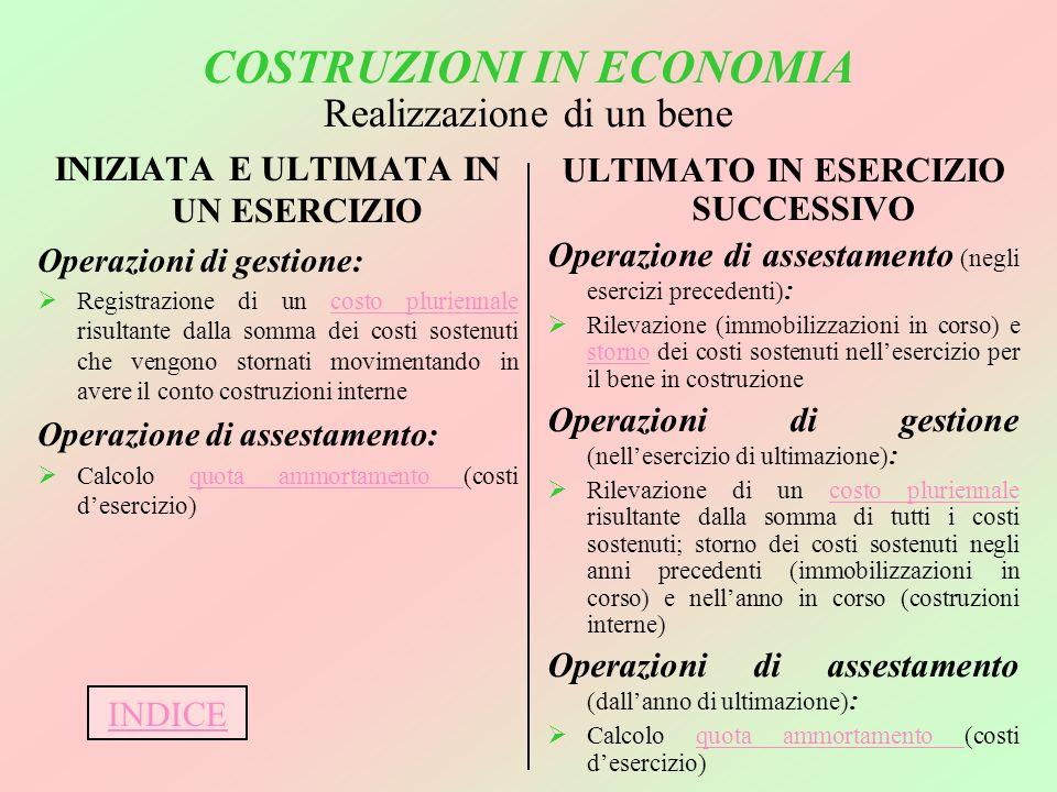 COSTRUZIONI IN ECONOMIA Realizzazione di un bene INIZIATA E ULTIMATA IN UN ESERCIZIO Operazioni di gestione: Registrazione di un costo pluriennale ris