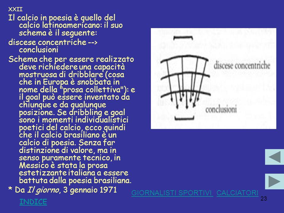 23 XXII Il calcio in poesia è quello del calcio latinoamericano: il suo schema è il seguente: discese concentriche --> conclusioni Schema che per esse