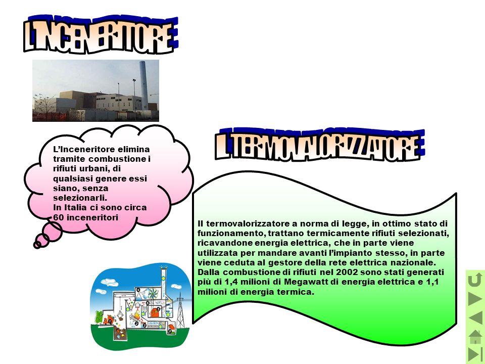 LInceneritore elimina tramite combustione i rifiuti urbani, di qualsiasi genere essi siano, senza selezionarli. In Italia ci sono circa 60 inceneritor