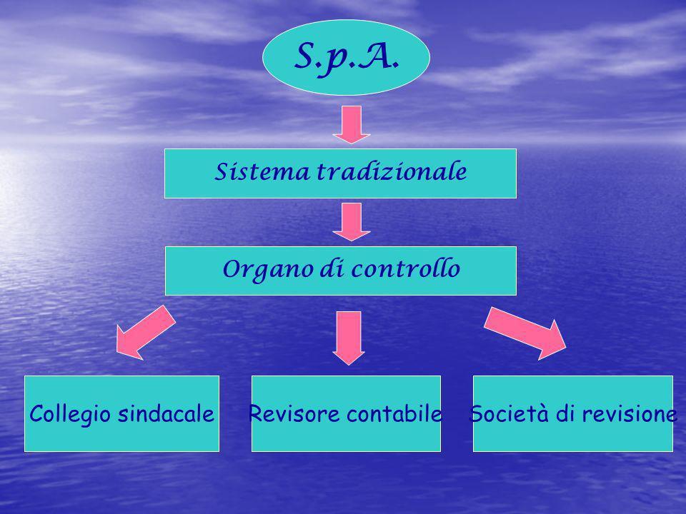 Sistema tradizionale S.p.A. Organo di controllo Collegio sindacaleRevisore contabileSocietà di revisione