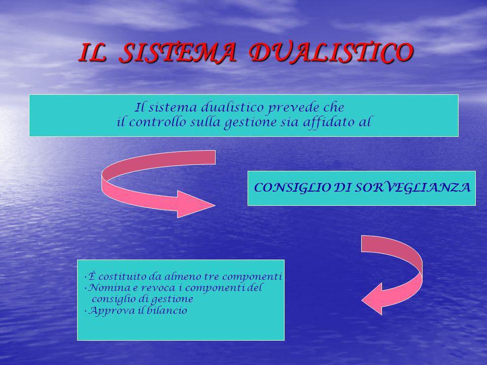 IL SISTEMA DUALISTICO Il sistema dualistico prevede che il controllo sulla gestione sia affidato al CONSIGLIO DI SORVEGLIANZA È costituito da almeno t