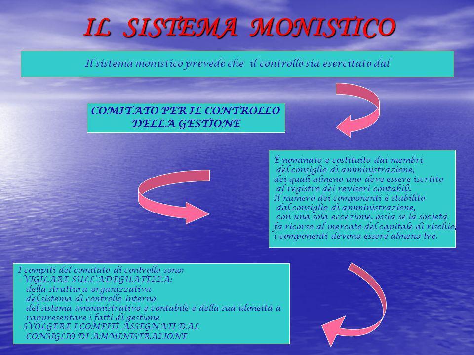 IL SISTEMA MONISTICO Il sistema monistico prevede che il controllo sia esercitato dal COMITATO PER IL CONTROLLO DELLA GESTIONE È nominato e costituito
